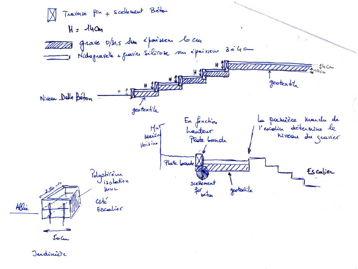 Le projet : coupe de l'aménagement