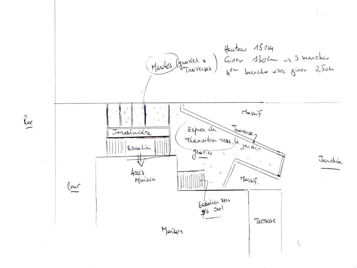 Le projet : plan de l'aménagement; 4 marches et un grand espace de transition vers le jardin