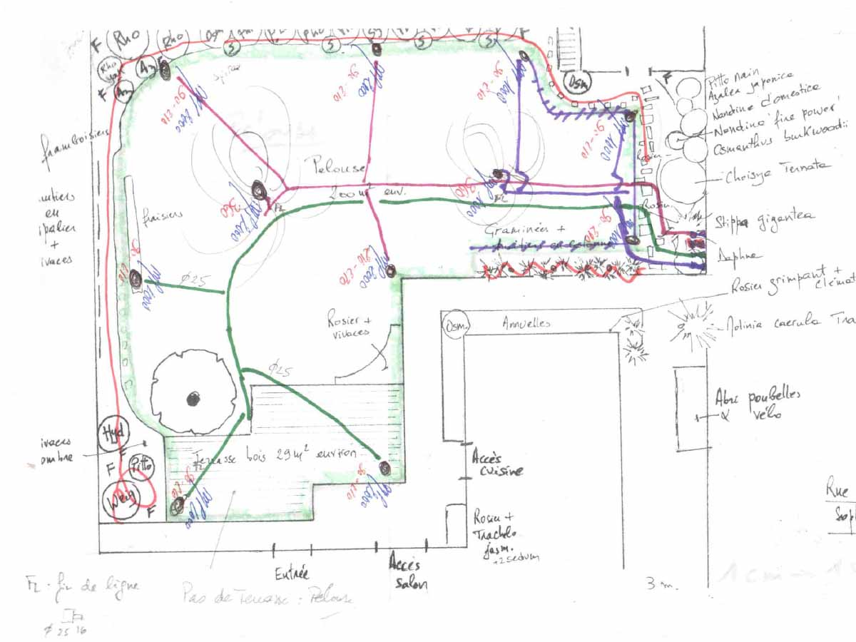 Schéma des tranchées et des différents réseaux : 3 pour la pelouse et un pour les massifs